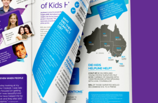 Kids Helpline – Insights 2015